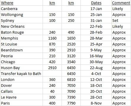 Dates 141015